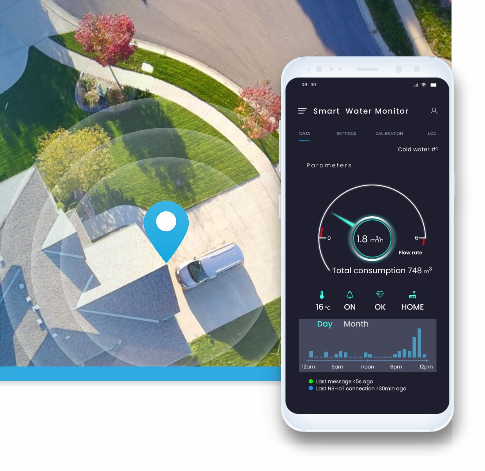 Smart Flow Monitor for water meters
